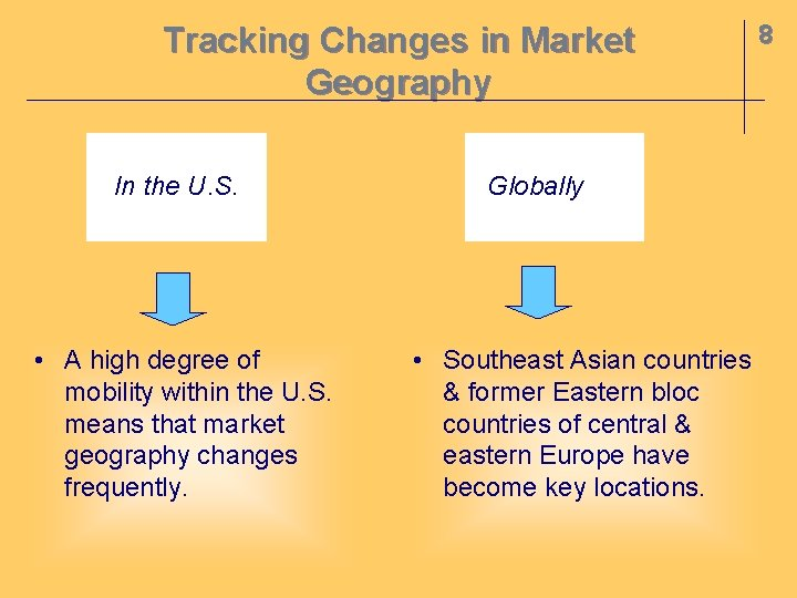 Tracking Changes in Market Geography In the U. S. • A high degree of
