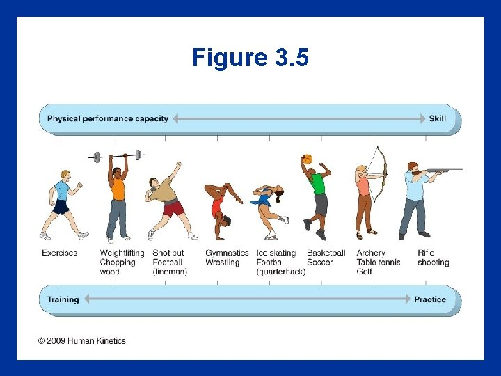 Figure 3. 5