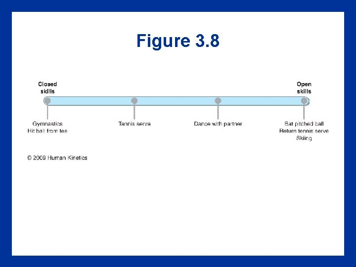 Figure 3. 8