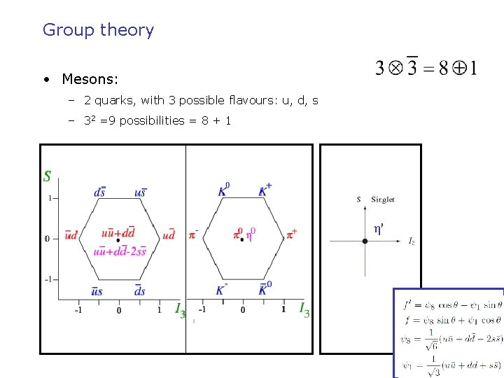 Group theory • Mesons: – 2 quarks, with 3 possible flavours: u, d, s
