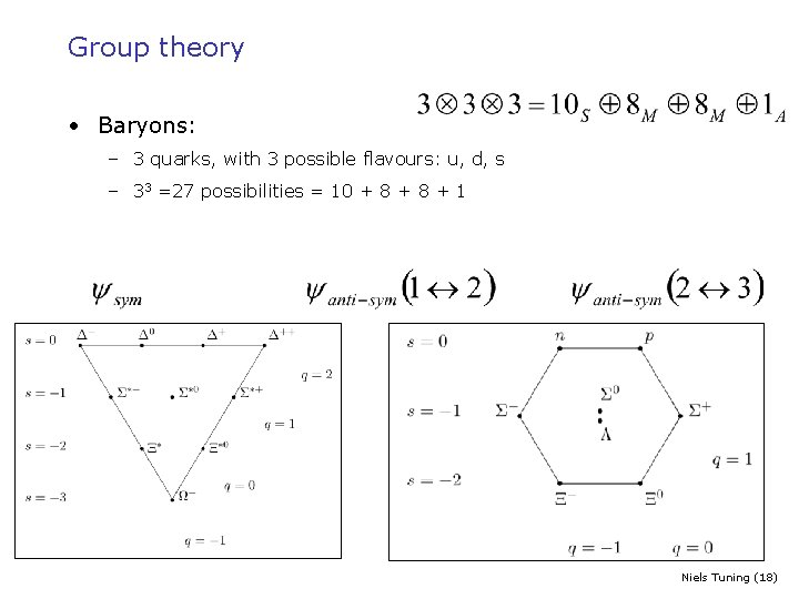Group theory • Baryons: – 3 quarks, with 3 possible flavours: u, d, s