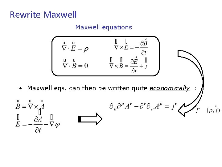 Rewrite Maxwell equations • Maxwell eqs. can then be written quite economically…: