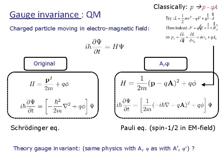 Classically: p p - q. A Gauge invariance : QM Charged particle moving in