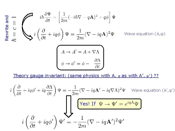 Rewrite and Wave equation (A, φ) Theory gauge invariant: (same physics with A, φ