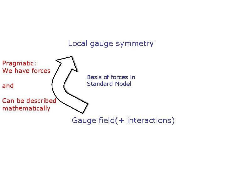 Local gauge symmetry Pragmatic: We have forces and Basis of forces in Standard Model
