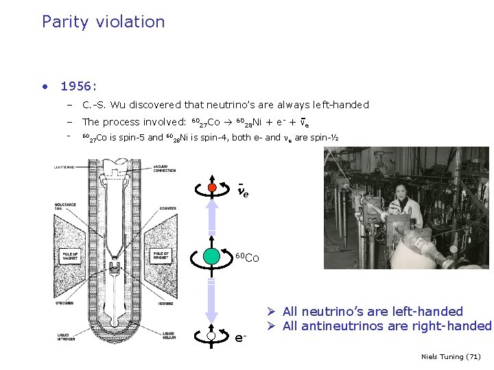 Parity violation • 1956: – C. -S. Wu discovered that neutrino's are always left-handed