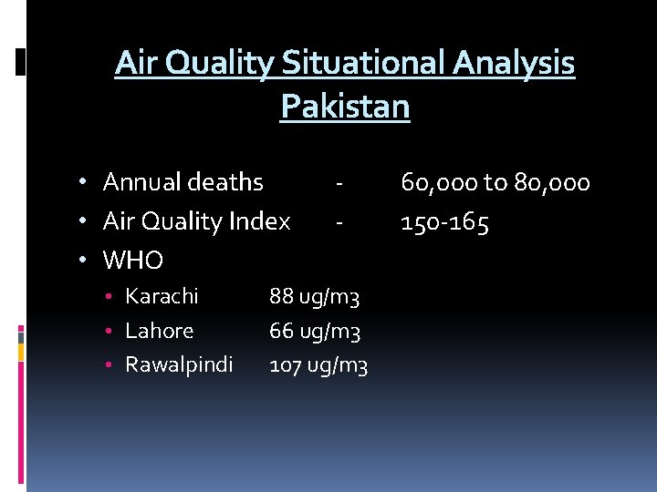 Air Quality Situational Analysis Pakistan • Annual deaths • Air Quality Index • WHO