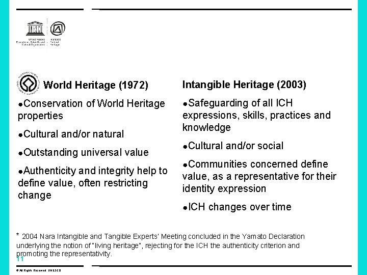 World Heritage (1972) Intangible Heritage (2003) ●Conservation of World Heritage ●Safeguarding of all ICH