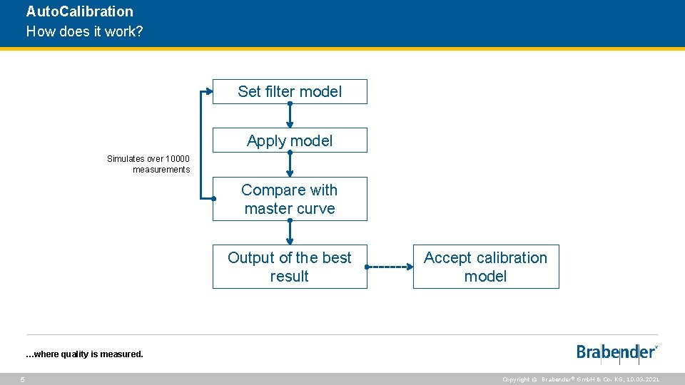Auto. Calibration How does it work? Set filter model Apply model Simulates over 10000