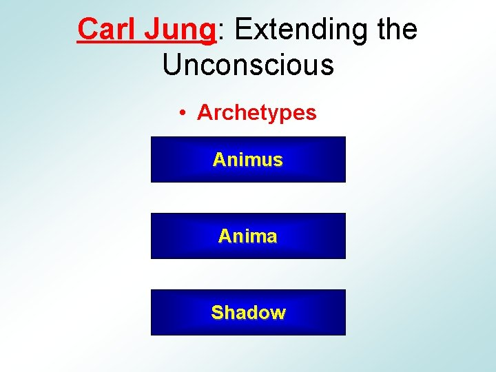 Carl Jung: Extending the Unconscious • Archetypes Animus Anima Shadow