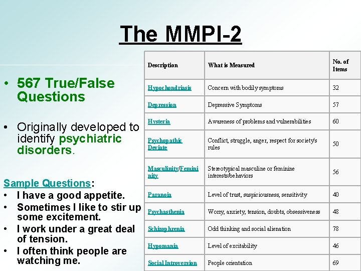 The MMPI-2 • 567 True/False Questions • Originally developed to identify psychiatric disorders. Sample