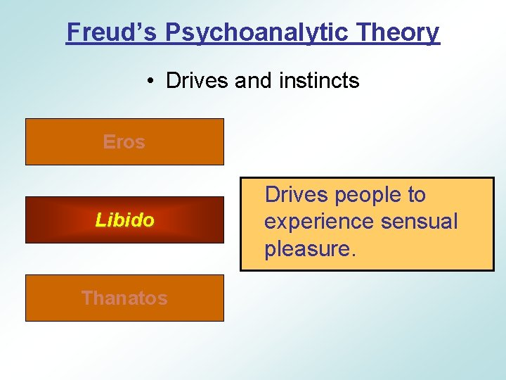 Freud's Psychoanalytic Theory • Drives and instincts Eros Libido Thanatos Drives people to experience
