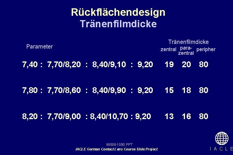 Rückflächendesign Tränenfilmdicke Parameter zentral para- peripher zentral 7, 40 : 7, 70/8, 20 :