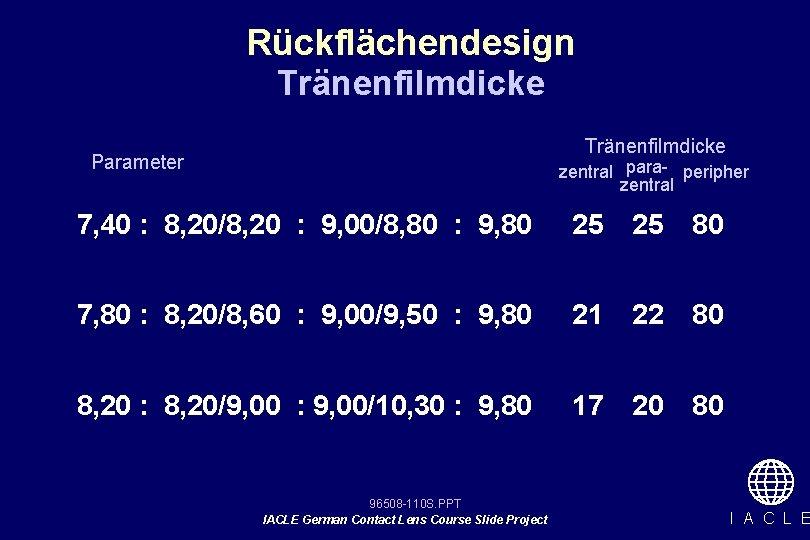 Rückflächendesign Tränenfilmdicke Parameter zentral para- peripher zentral 7, 40 : 8, 20/8, 20 :