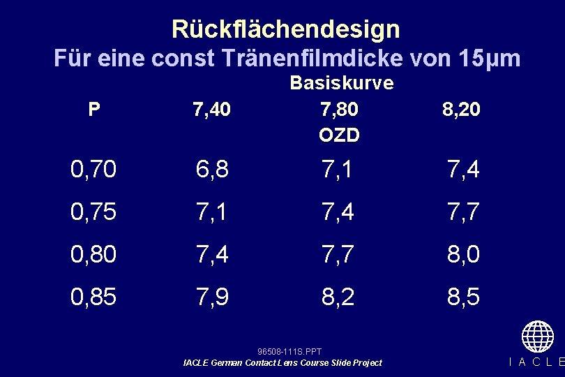 Rückflächendesign Für eine const Tränenfilmdicke von 15μm P 7, 40 Basiskurve 7, 80 OZD