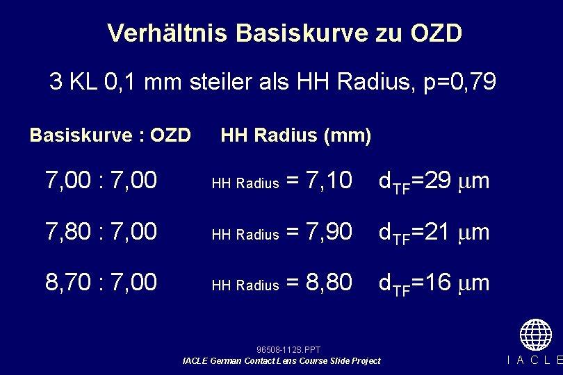 Verhältnis Basiskurve zu OZD 3 KL 0, 1 mm steiler als HH Radius, p=0,