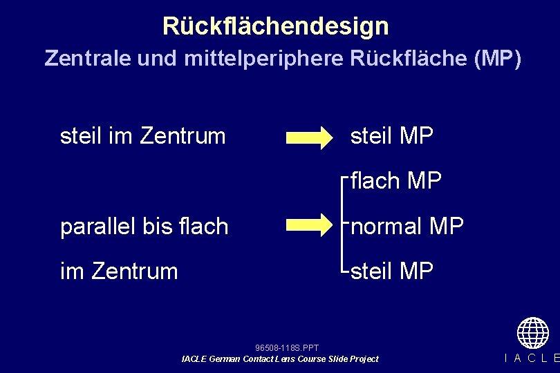 Rückflächendesign Zentrale und mittelperiphere Rückfläche (MP) steil im Zentrum steil MP flach MP parallel