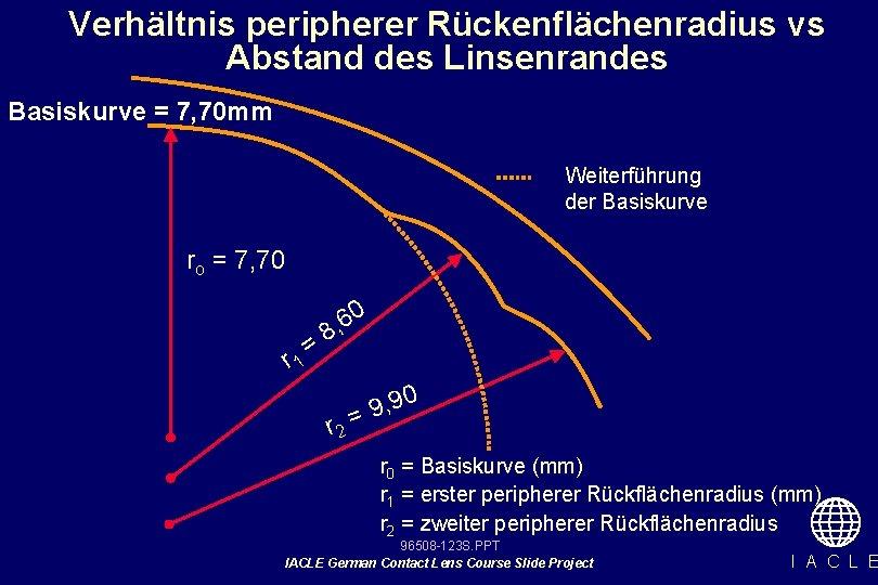 Verhältnis peripherer Rückenflächenradius vs Abstand des Linsenrandes Basiskurve = 7, 70 mm Weiterführung der