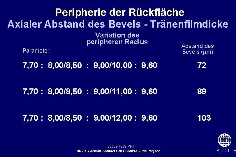Peripherie der Rückfläche Axialer Abstand des Bevels - Tränenfilmdicke Variation des peripheren Radius Parameter
