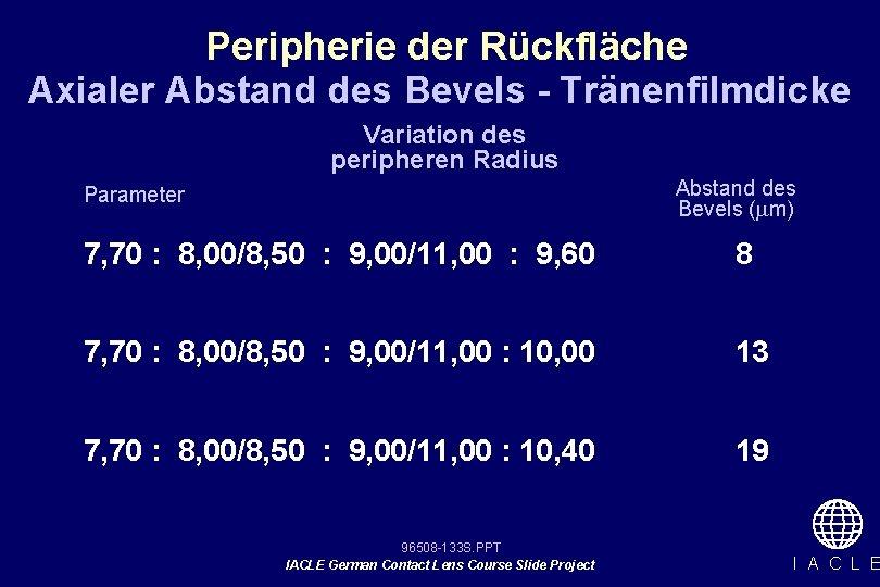 Peripherie der Rückfläche Axialer Abstand des Bevels - Tränenfilmdicke Variation des peripheren Radius Abstand