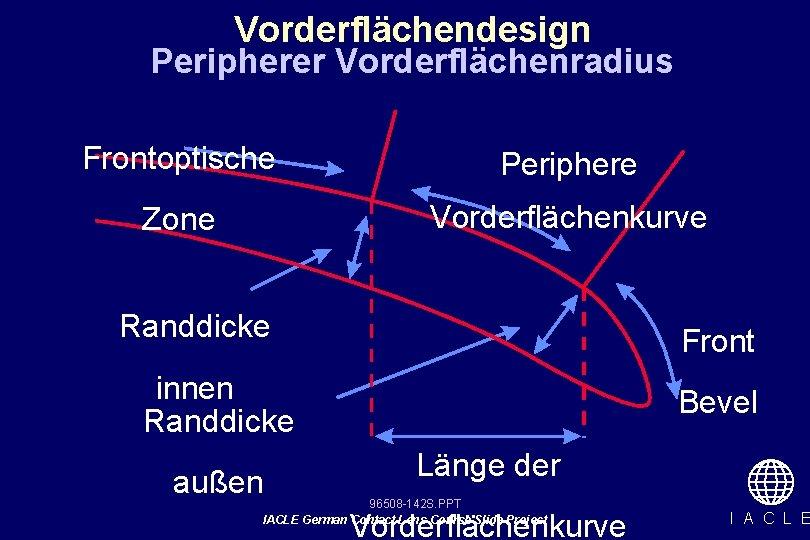 Vorderflächendesign Peripherer Vorderflächenradius Frontoptische Periphere Zone Vorderflächenkurve Randdicke Front innen Randdicke außen Bevel Länge