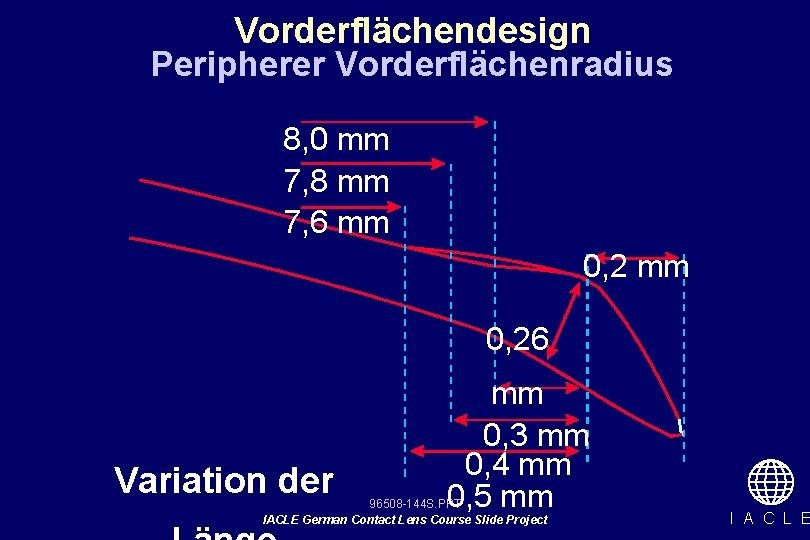Vorderflächendesign Peripherer Vorderflächenradius 8, 0 mm 7, 8 mm 7, 6 mm 0, 26