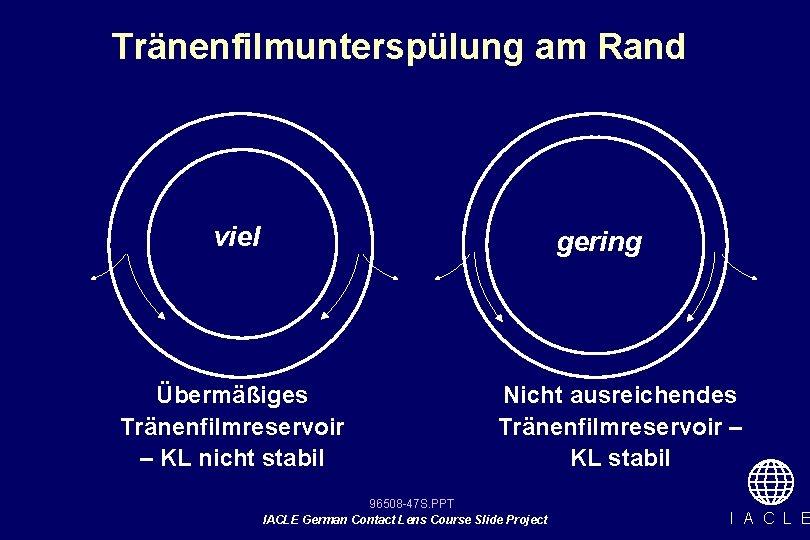 Tränenfilmunterspülung am Rand viel gering Übermäßiges Tränenfilmreservoir – KL nicht stabil Nicht ausreichendes Tränenfilmreservoir