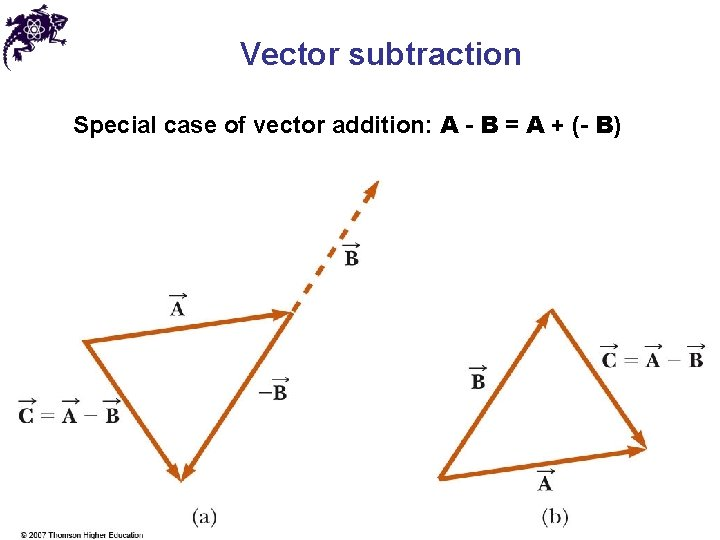 Vector subtraction Special case of vector addition: A - B = A + (-