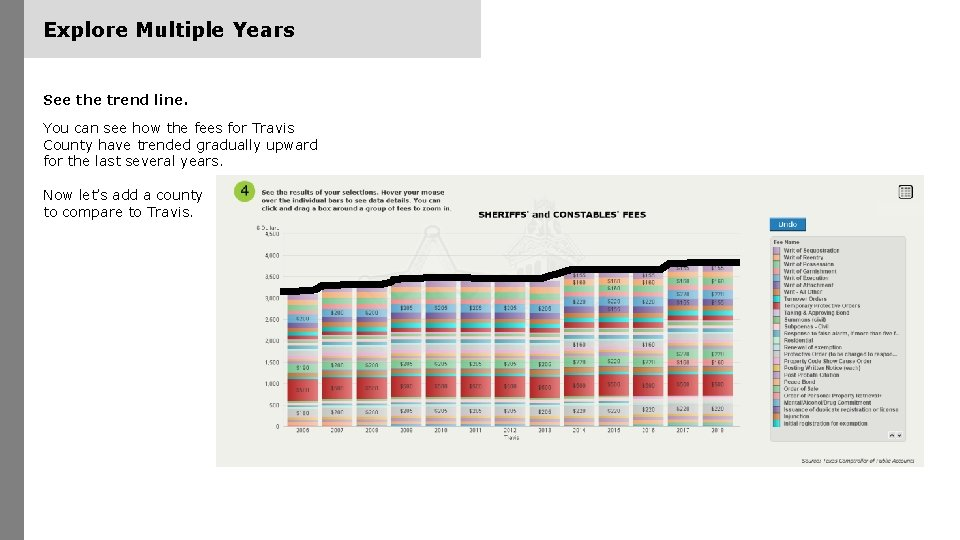 Explore Multiple Years See the trend line. You can see how the fees for