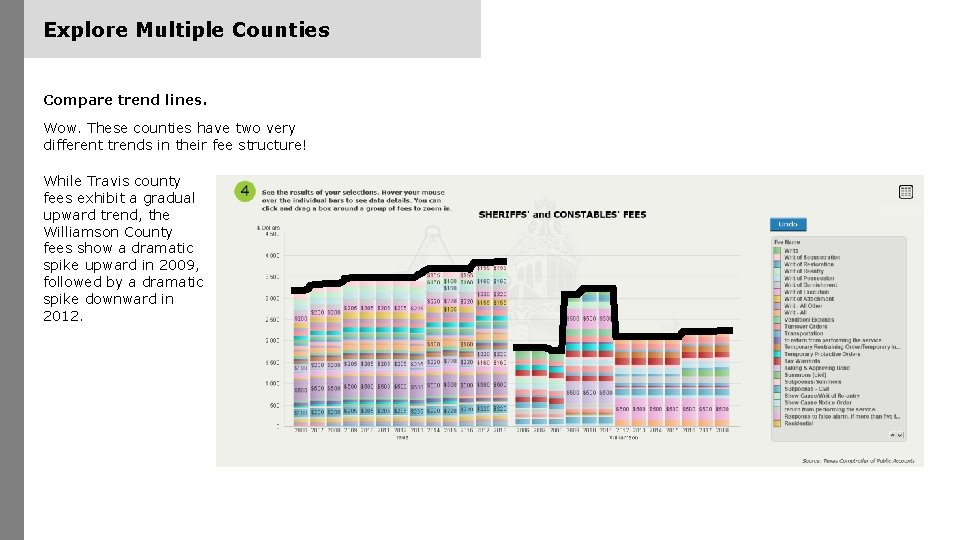 Explore Multiple Counties Compare trend lines. Wow. These counties have two very different trends