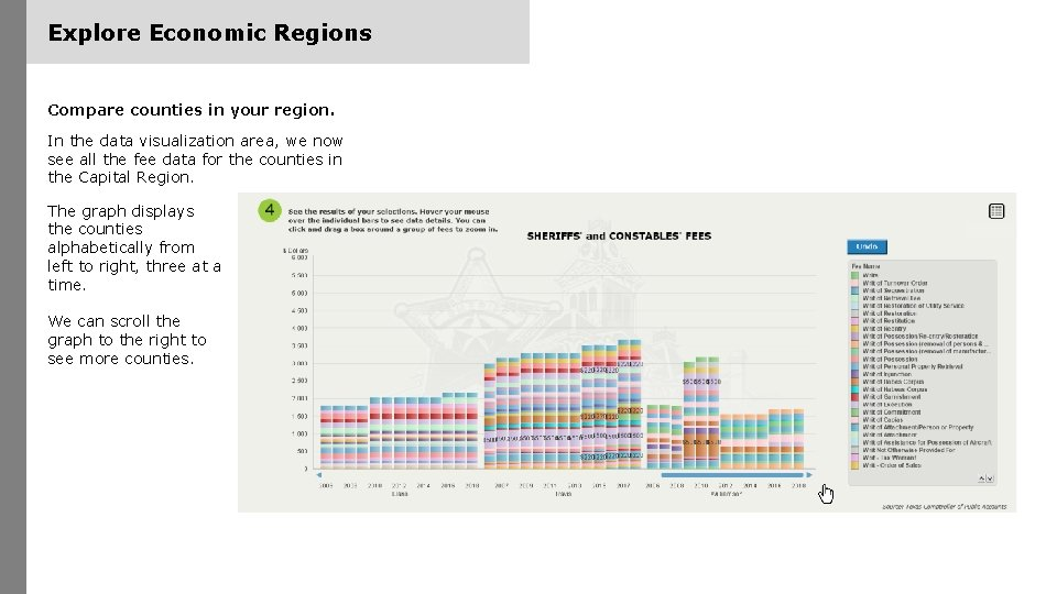 Explore Economic Regions Compare counties in your region. In the data visualization area, we