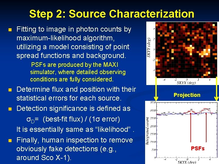 Step 2: Source Characterization n Fitting to image in photon counts by maximum-likelihood algorithm,