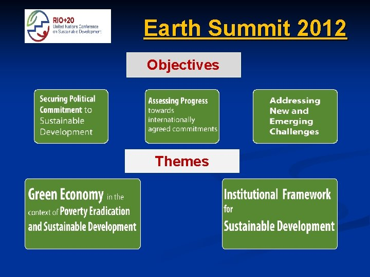 Earth Summit 2012 Objectives Themes