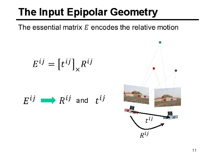 The Input Epipolar Geometry and 11