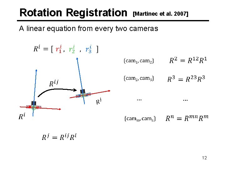 Rotation Registration [Martinec et al. 2007] A linear equation from every two cameras 12