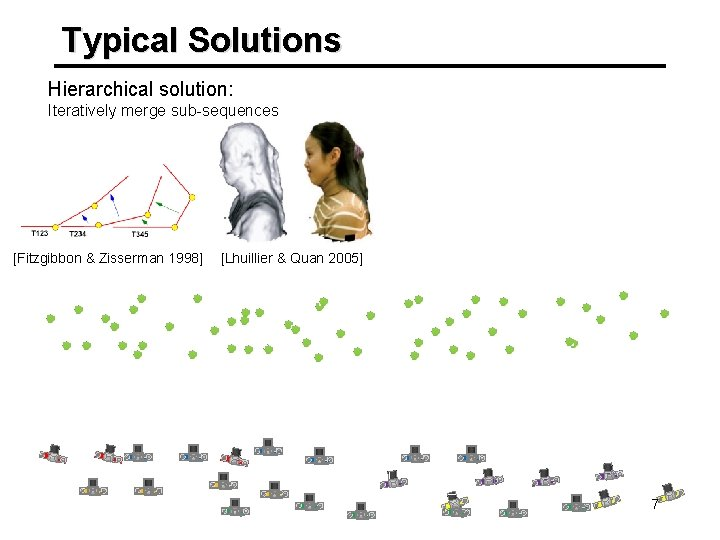 Typical Solutions Hierarchical solution: Iteratively merge sub-sequences [Fitzgibbon & Zisserman 1998] [Lhuillier & Quan