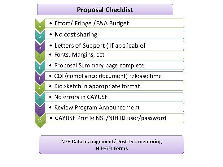 Proposal Checklist 1. • Effort/ Fringe /F&A Budget 2. • No cost sharing 4.