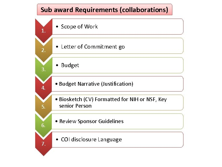 Sub award Requirements (collaborations) 1. 2. 3. 4. 5. 6. 7. • Scope of