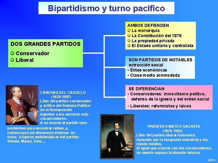 Bipartidismo y turno pacífico DOS GRANDES PARTIDOS Conservador Liberal CÁNOVAS DEL CASTILLO (1828 -1897)