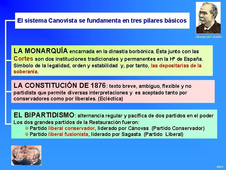 El sistema Canovista se fundamenta en tres pilares básicos Cánovas del Castillo LA MONARQUÍA
