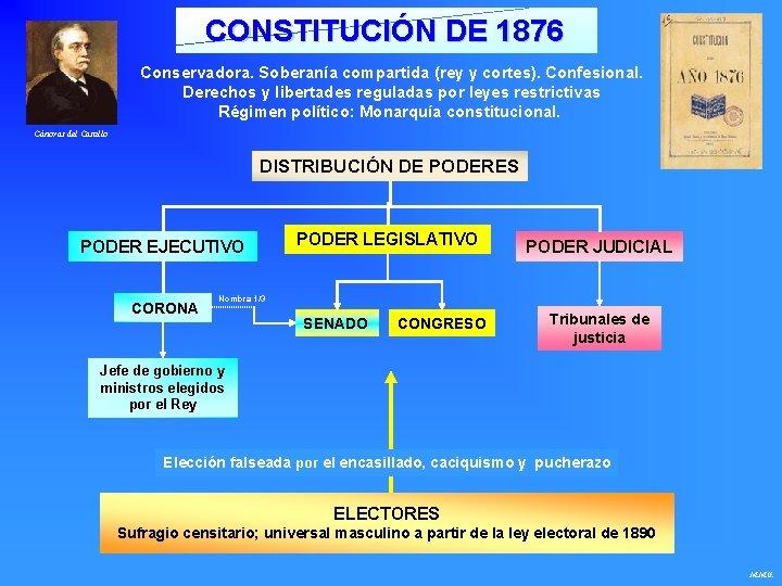 CONSTITUCIÓN DE 1876 Conservadora. Soberanía compartida (rey y cortes). Confesional. Derechos y libertades reguladas
