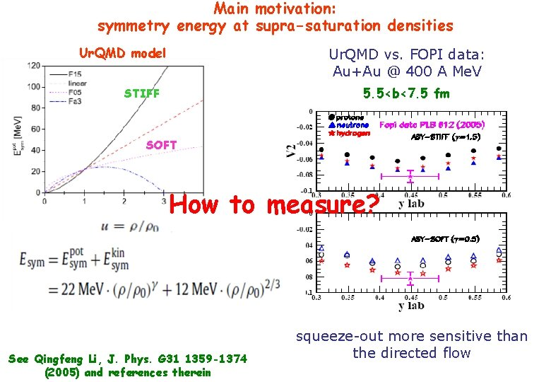 Main motivation: symmetry energy at supra-saturation densities Ur. QMD model Ur. QMD vs. FOPI