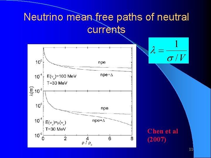 Neutrino mean free paths of neutral currents Chen et al (2007) 11
