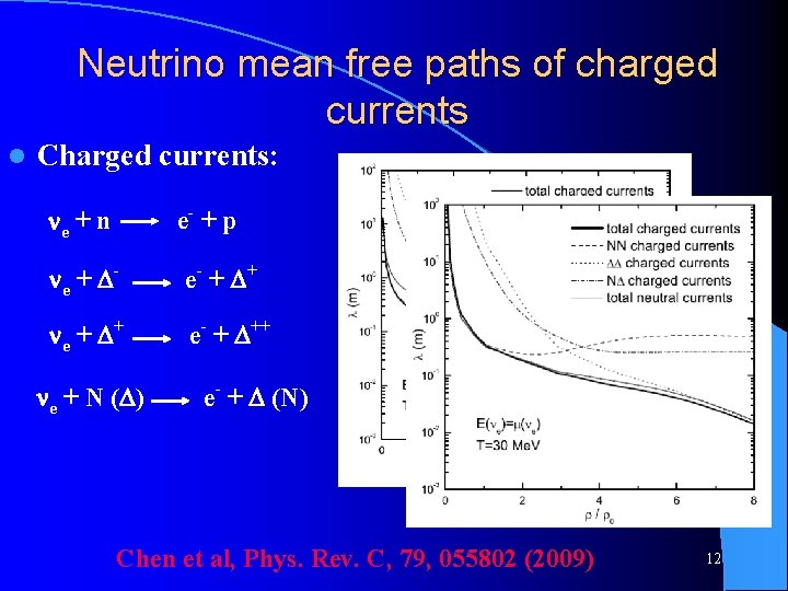 Neutrino mean free paths of charged currents l Charged currents: e- + p e