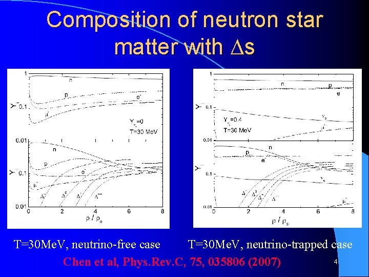 Composition of neutron star matter with s T=30 Me. V, neutrino-free case T=30 Me.
