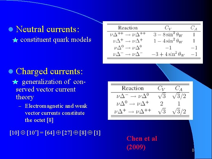 l Neutral currents: constituent quark models l Charged currents: generalization of conserved vector current