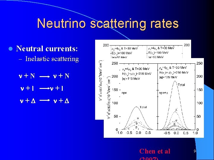 Neutrino scattering rates l Neutral currents: – Inelastic scattering +N +l + Chen et
