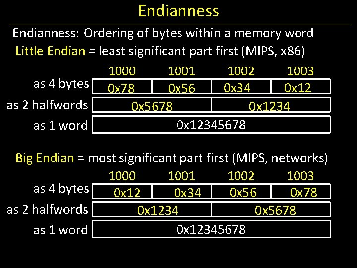 Endianness: Ordering of bytes within a memory word Little Endian = least significant part