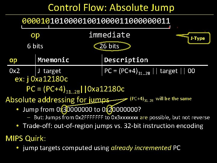 Control Flow: Absolute Jump 00001010100001001000011000000011 op 0 x 2 op immediate 6 bits 26