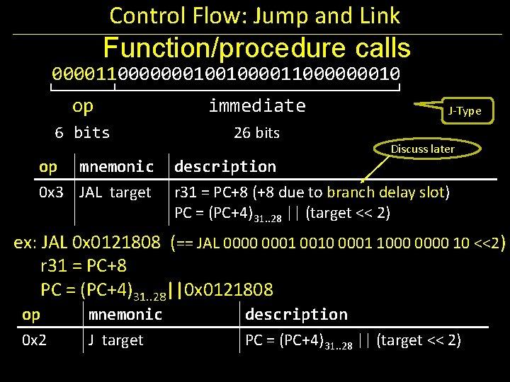 Control Flow: Jump and Link Function/procedure calls 00001100000001001000011000000010 op immediate 6 bits 26 bits
